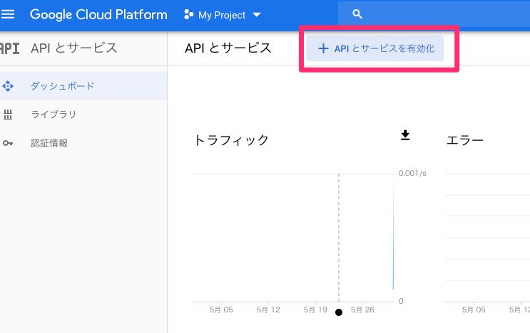 APIとサービス2